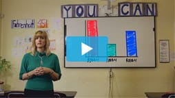 CCSS costs video